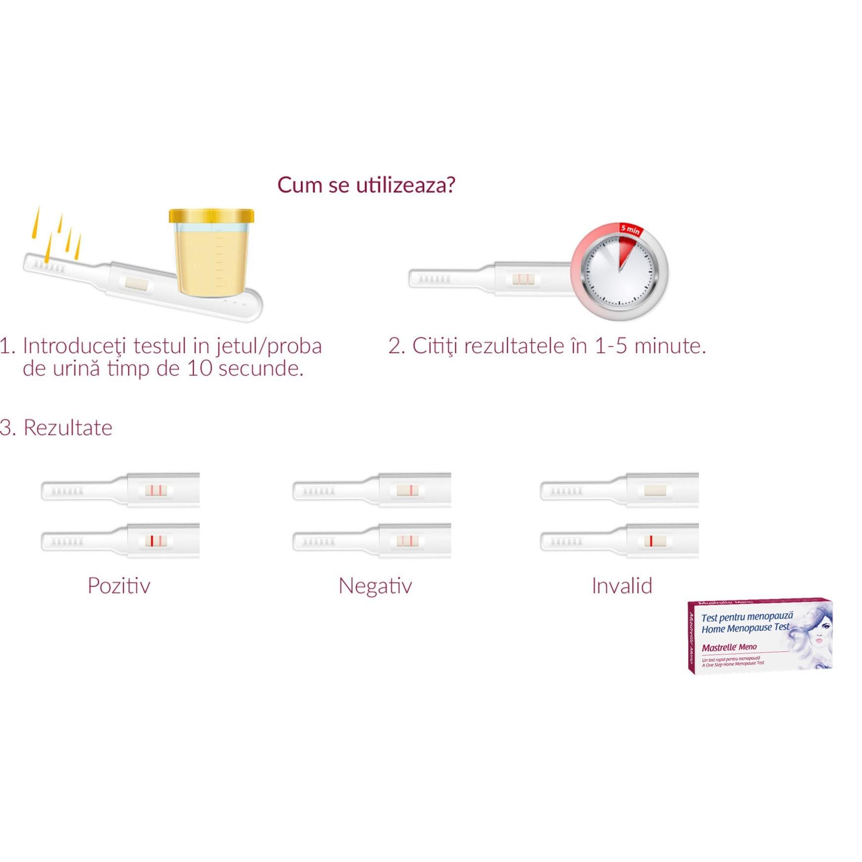 Mastrelle Meno test pentru menopauza