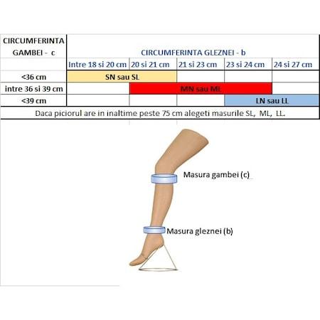 tratamentul varicozei shymkent varicoza venelor lui podatkov
