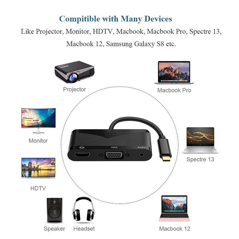4 az 1 ben HUB adapter a Type C től HDMI hez, VGA, Audio és USB, Hub adapter