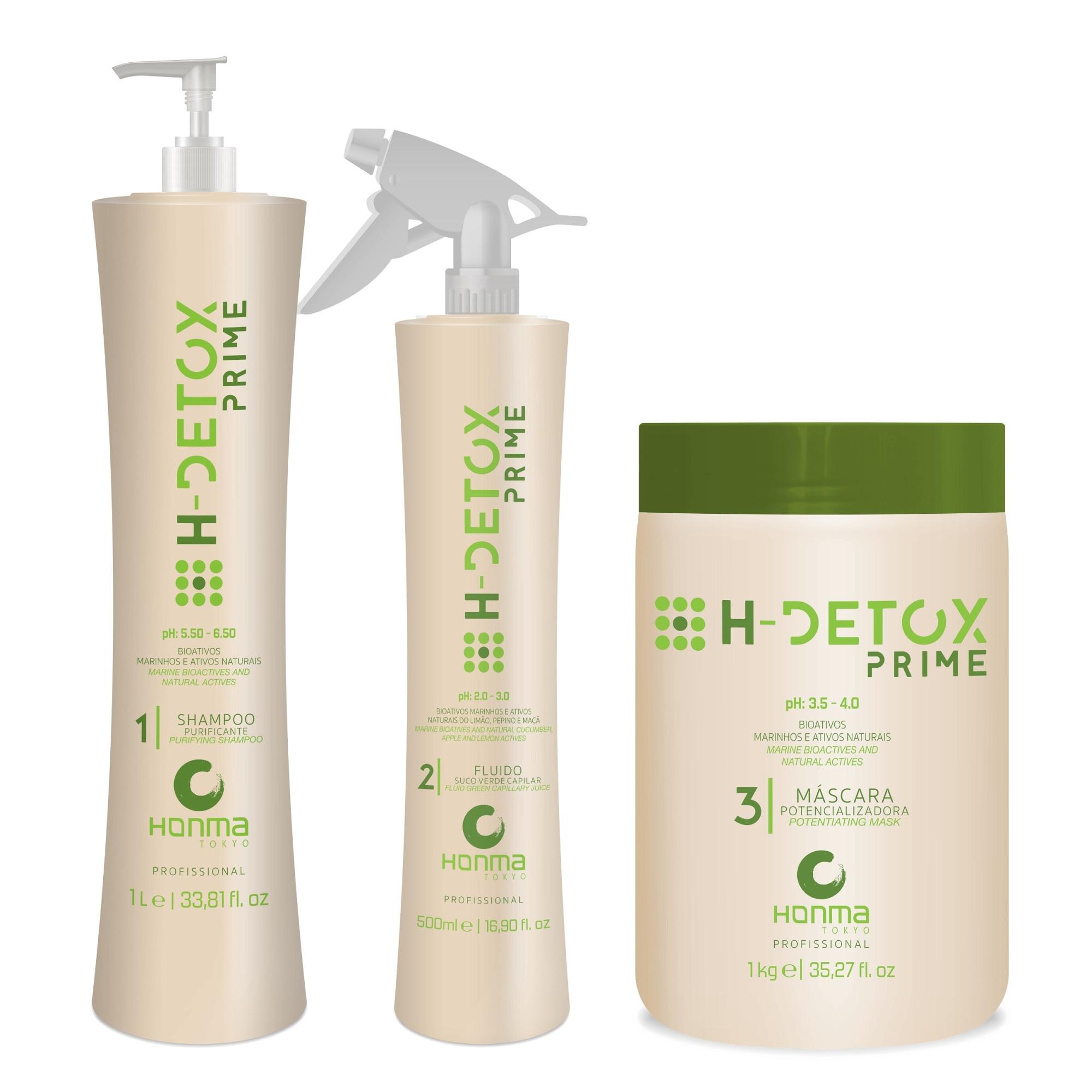 Kit detoxifiere facială