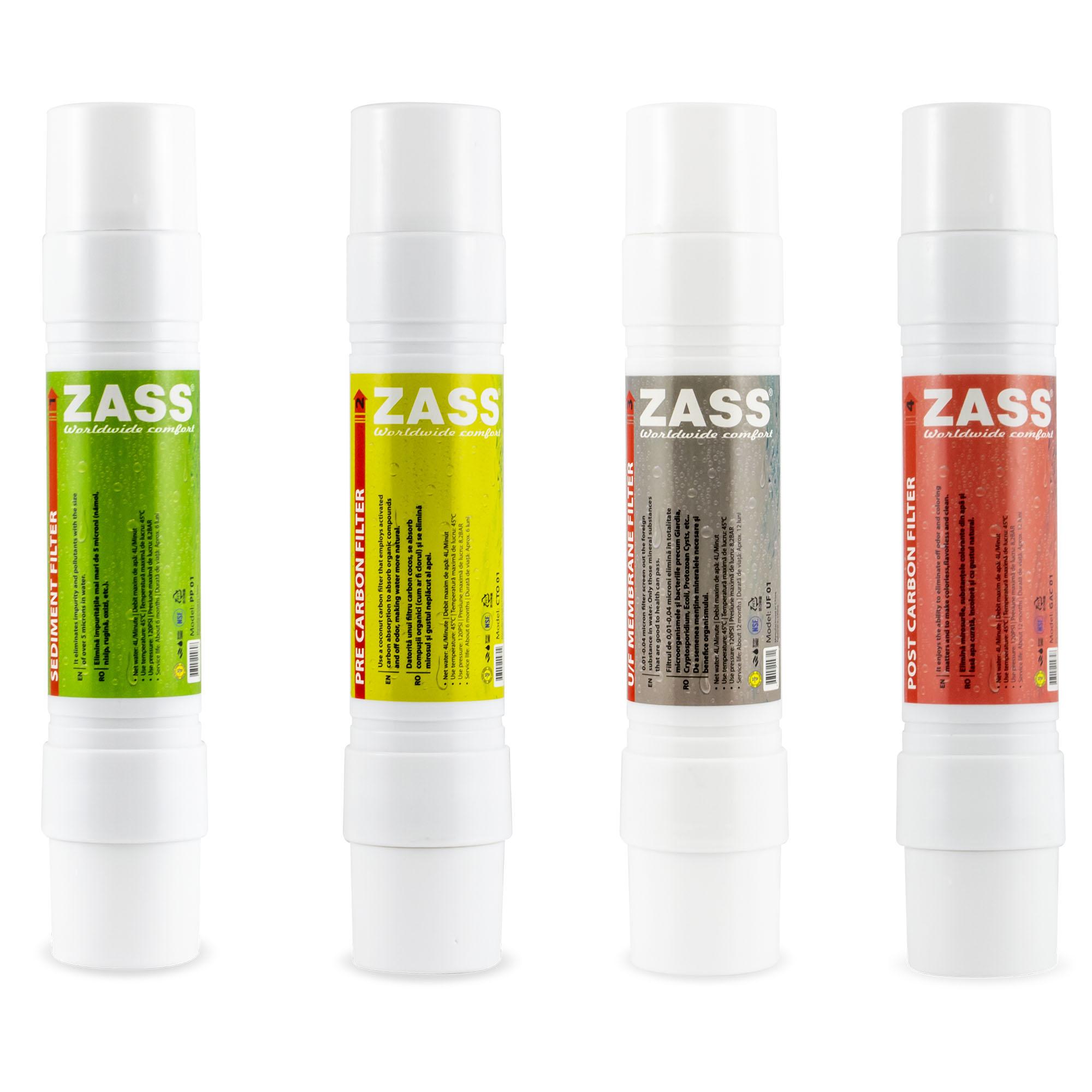 Fotografie Set filtre apa Zass (4 filtre) pentru modelul de dozator ZWD 05 WF, ZWD 06 WF, ZWD 07 WF si ZWD 08 WF