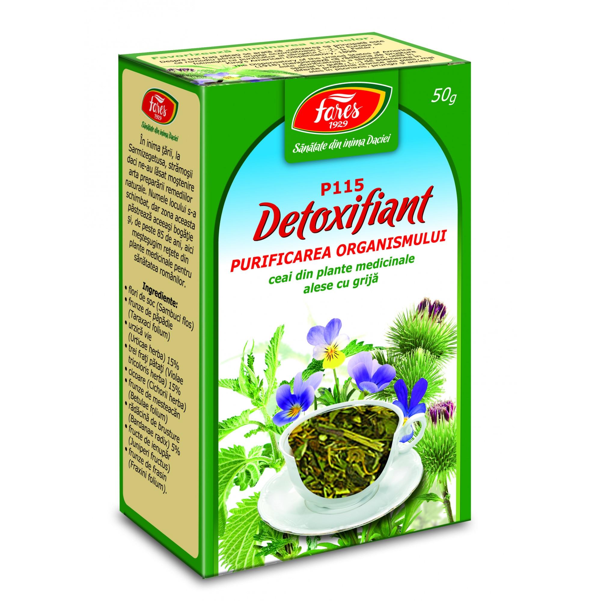 Detoxifierea organismului - Tot ce trebuie sa stii despre detoxifiere