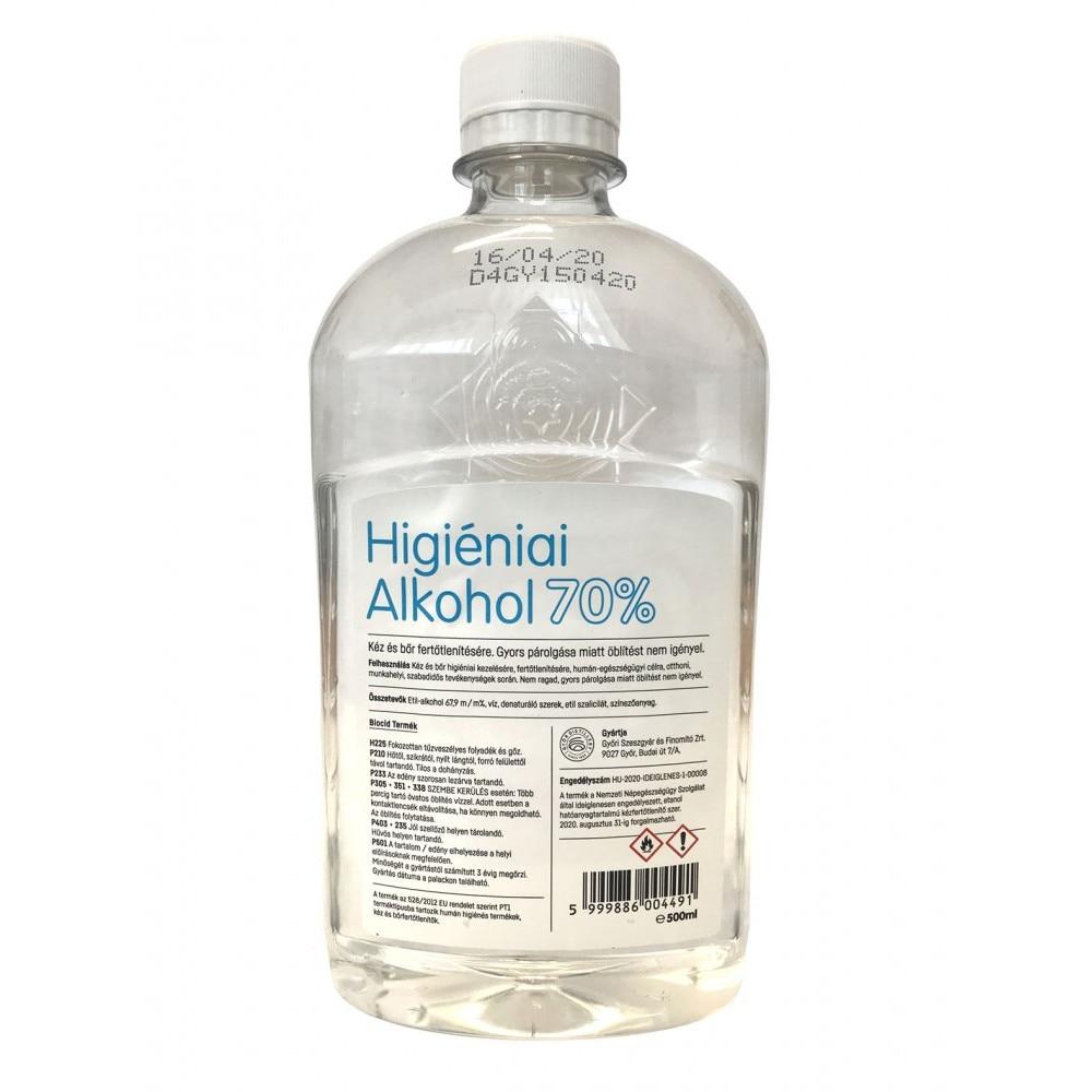 Intim higiénia vásárlás: árak, képek infók   metalnews.hu