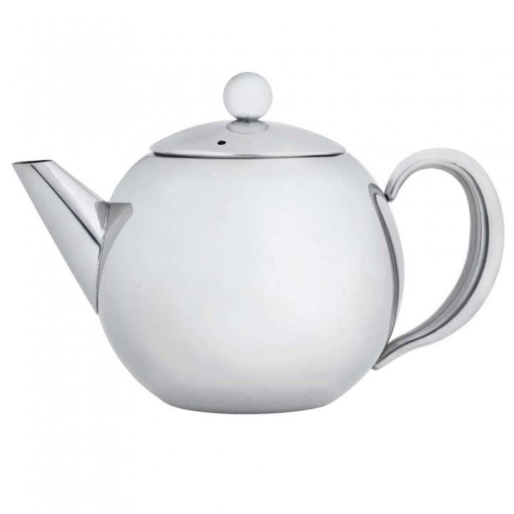 faceți ceainic de bani scheme de opțiuni binare