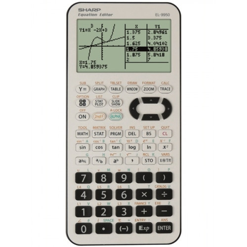Fotografie Calculator grafic SHARP 827 functiuni,EL-9950L - alb/negru