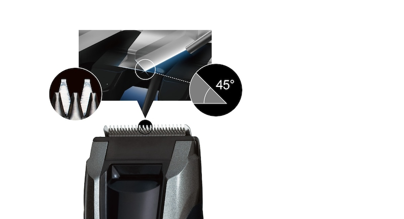 машинка за подстригване