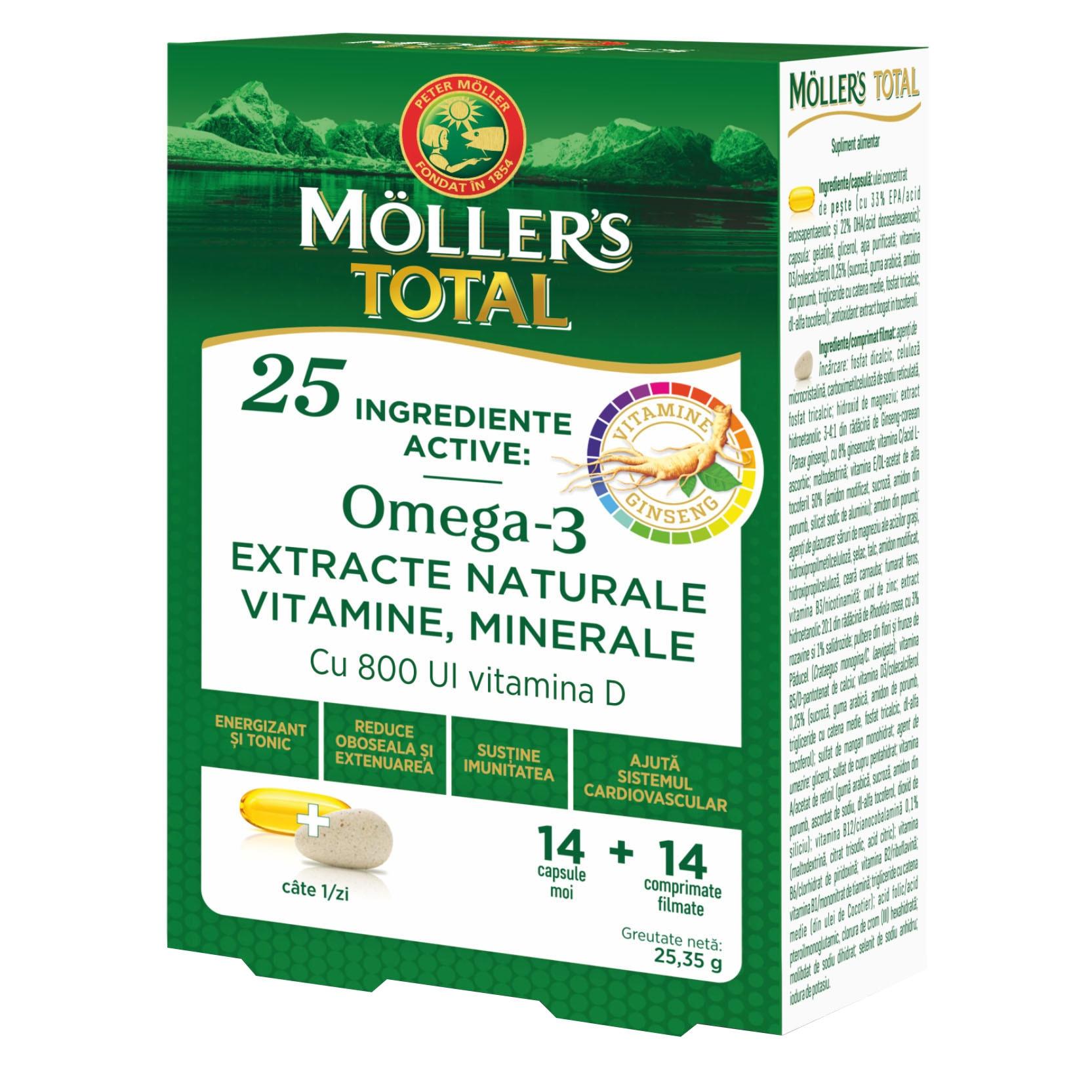 Pareri Mollers · Pret Farmacie Online intrebari si raspunsuri