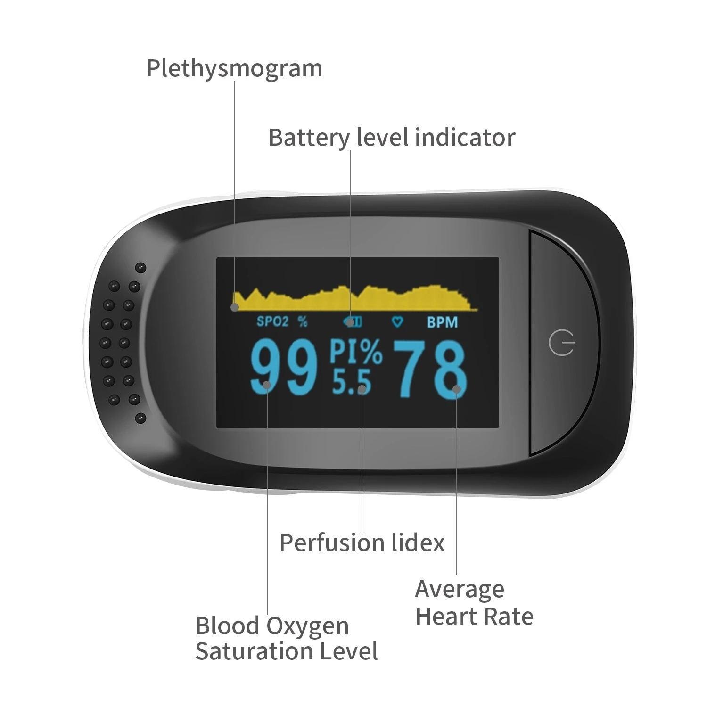omron véroxigénmérő