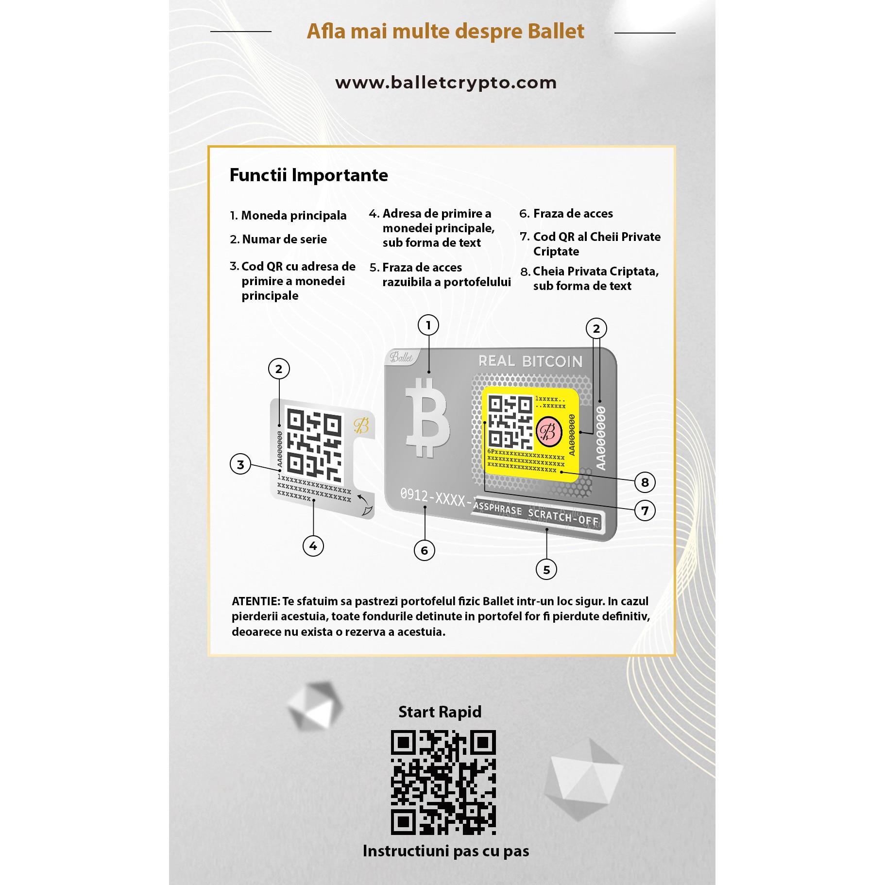 bitcoin data de lansare