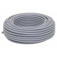 paturi de cabluri electrice